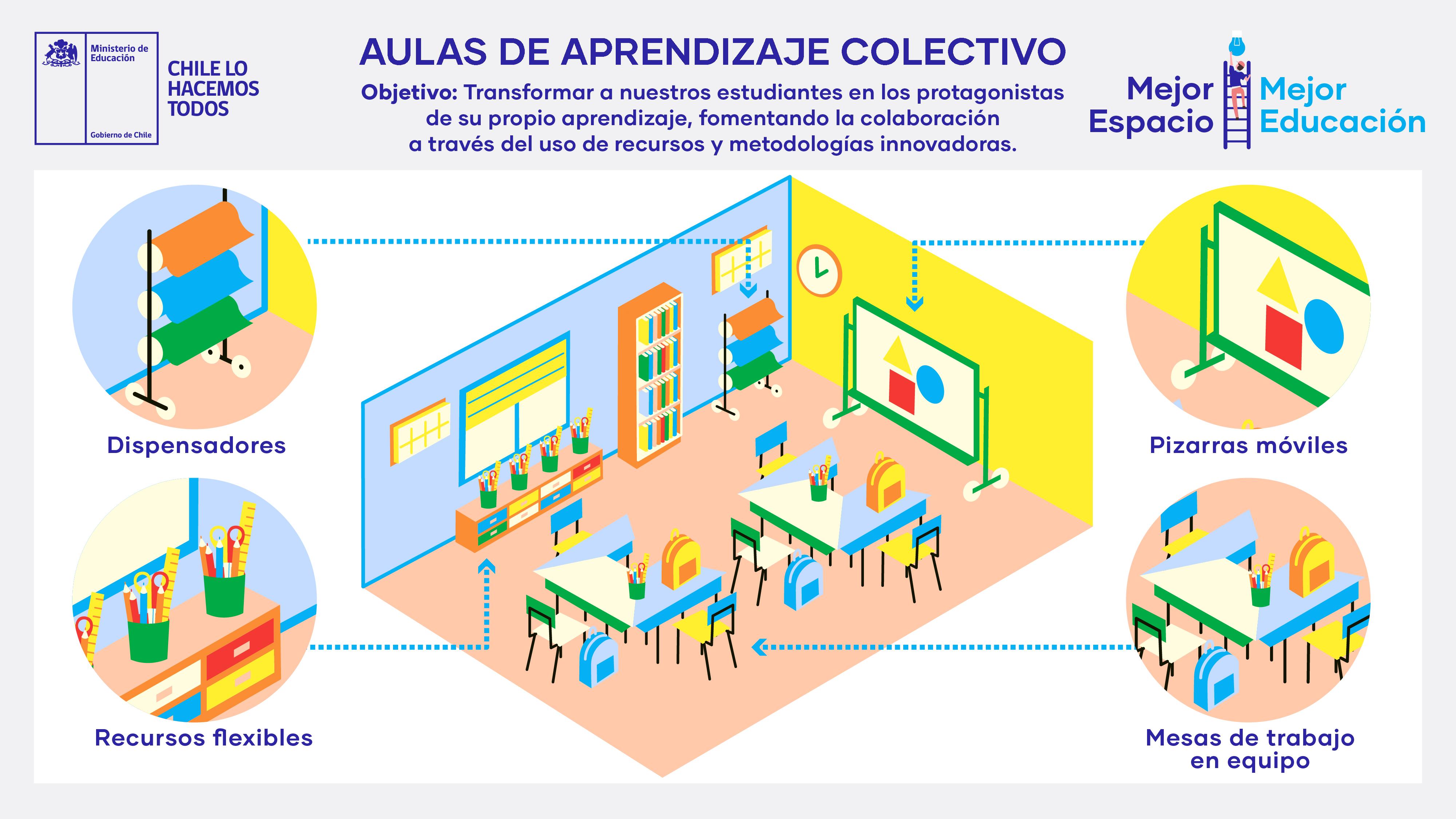 Servicios Locales de Educación